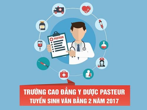 Trường Cao đẳng Y Dược Pasteur tuyển sinh và đào tạo hệ Văn bằng 2 Cao đẳng Y Dược